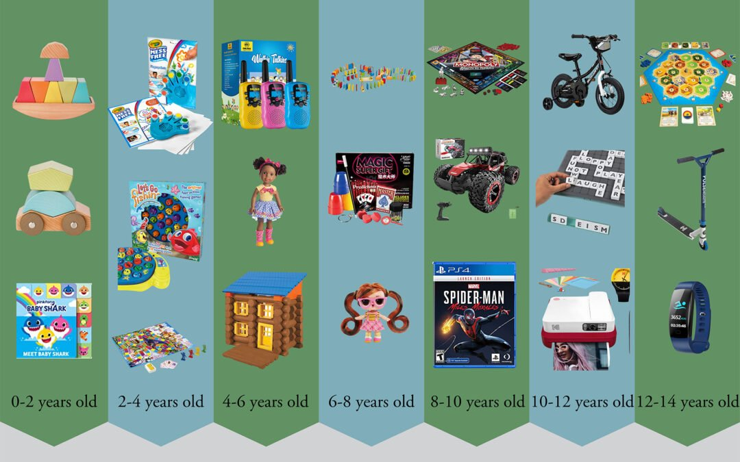 Ultimate Gifts for Kids in 2020 to Buy Off Amazon Now